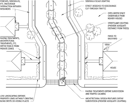Crime Prevention through Environmental Design-Plan View