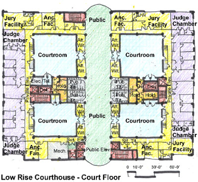 Low rise courthouse-court floor