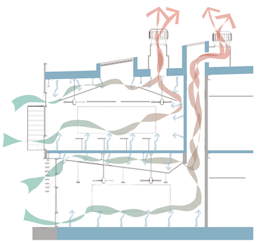 graphic depicting natural ventilation airflow