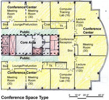 Conference Hall Design Standards Pdf