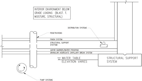 Floor Slab Schematic