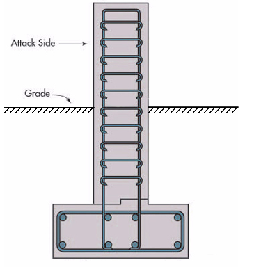 Schematic of typical anti-ram knee wall