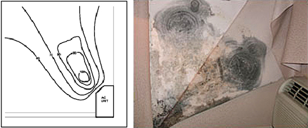 2 images side by side: left shows a map of condensation caused by an AC wall unit and right shows a photo of condensation caused by an AC wall unit