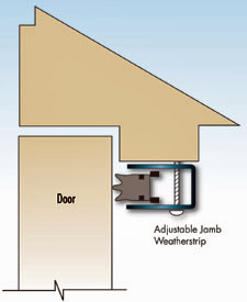 Illustration of an adjustable jamb/head weatherstripping