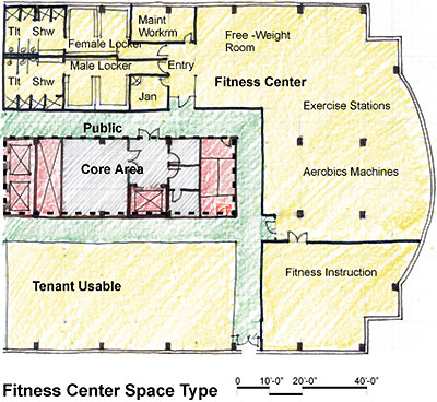 Fitness center space type
