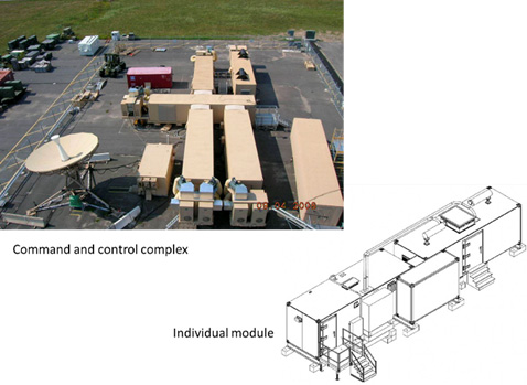 command and control complex and sketch of individual module
