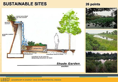 Sustainable sites where 26 points are achieved