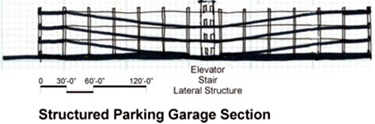 Structured parking garage section