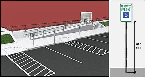 side-by-side images: left is an illustration of parking accessible spaces positioned closest to an entrance ramp and right is an accessible parking sign
