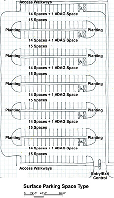 Surface parking space type