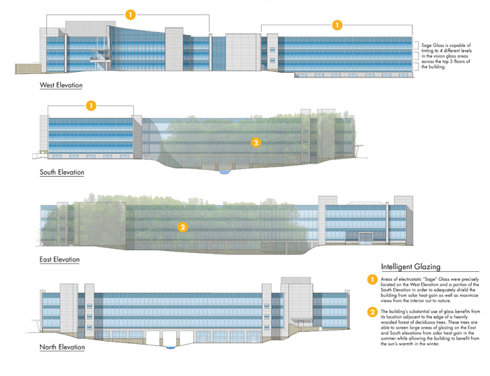 Elevations showing areas of intelligent glazing applications at the Saint Gobain CertainTeed North American Headquarters