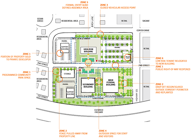 schematic of the conceptual strategy plan of a federal building campus renovation in a suburban location