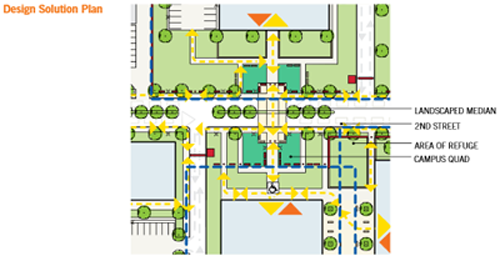 drawing of the design solution plan in zone 5 for a federal building campus renovation in a suburban location