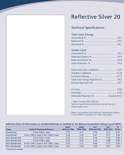 guide showing the solar optical properties of a film-reflective silver 20